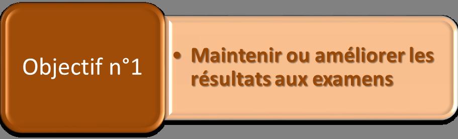 contrat d'objectifs_2016-2020_objectif 1.png