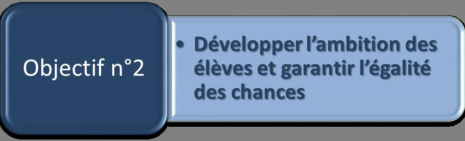 contrat d'objectifs_2016-2020_objectif 2.png
