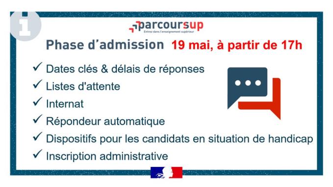 Parcoursup2020_6 fiches pour bien comprendre l'admission.png